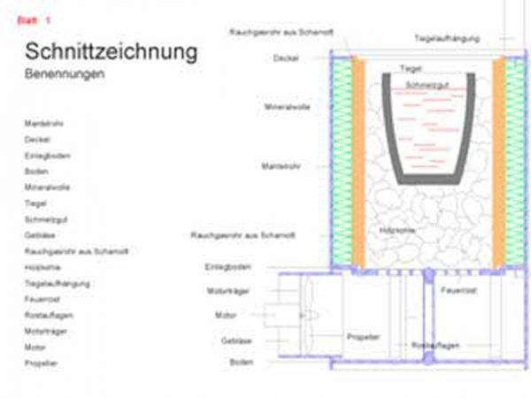 schmelzofen-04